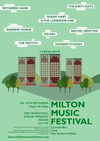 Milton Music Fest 2017 Poster Edit Edit
